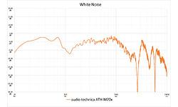 Audio-Technica ATH-M20x Black