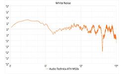 Audio-Technica ATH-M50x Black
