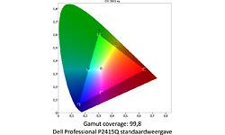 Dell Professional P2415Q