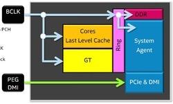 Intel Core i7 6700K Boxed