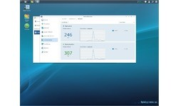 Synology RT1900ac