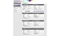 Netgear R8500 Nighthawk X8