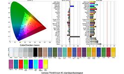 Lenovo ThinkVision X1