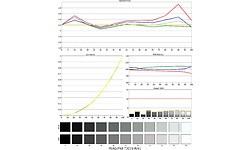Peaq PNB T2015 I5N1