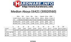 Medion Akoya E6421 (30020560)