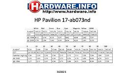 HP Pavilion 17-ab073nd