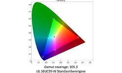 LG 38UC99-W
