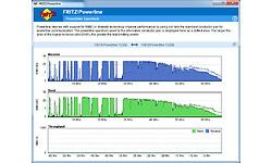 AVM Fritz!Powerline 1220E kit