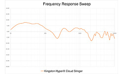 Kingston HyperX Cloud Stinger Black