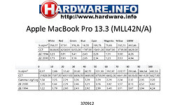 Apple MacBook Pro 13.3 (MLL42N/A)