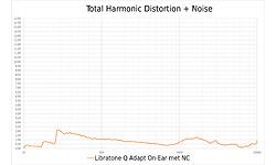 Libratone Q Adapt On-Ear Stormy Black