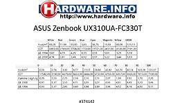 Asus Zenbook UX310UA-FC330T