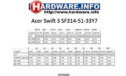 Acer Swift 3 SF314-51-33Y7