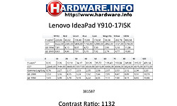 Lenovo Legion Y910-17ISK (80V10019MH)