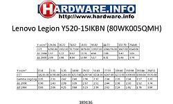 Lenovo Legion Y520-15IKBN (80WK005QMH)