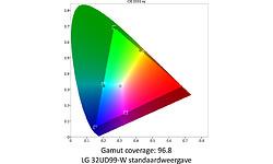 LG 32UD99-W