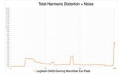 Logitech G433 Gaming Red
