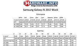 Samsung Galaxy J5 2017 Black
