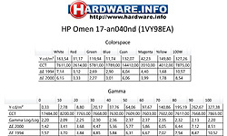 HP Omen 17-an040nd (1VY98EA)
