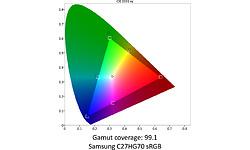 Samsung C27HG70