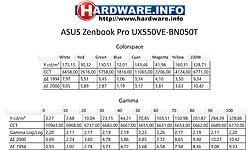 Asus Zenbook Pro UX550VE-BN050T
