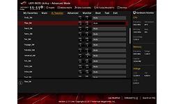 Asus RoG Strix X370-I Gaming