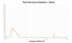 Gigabyte Aorus H5