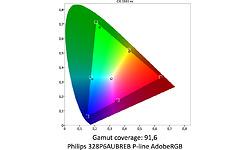 Philips 328P6AUBREB P-line