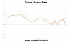 Kingston HyperX Cloud Flight Wireless