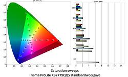 Iiyama ProLite XB2779QQS