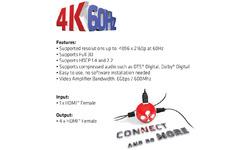 Club 3D HDMI 2.0 UHD Splitter 4 Ports