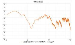 Asus RoG Strix Fusion 500