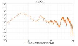 Corsair HS60 7.1 Surround Gaming Carbon Black