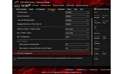 Asus RoG Strix B360-F Gaming