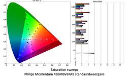 Philips Momentum 436M6VBPAB
