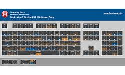 Ducky One 2 Skyline PBT MX-Brown Grey