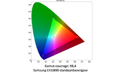 Samsung C43J890