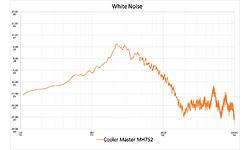 Cooler Master MH751