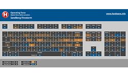 Sandberg Firestorm Mechanical Keyboard
