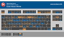 Cooler Master MK730 RGB Cherry MX-Red Black (US)