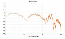 JBL Live 650BTNC Black