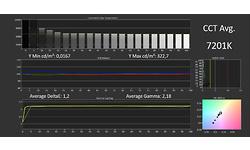 Sony Bravia KD-55XG7005