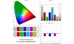 Asus VivoBook R702MA-BX128T