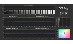 Panasonic TX-55GZW954