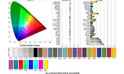 Asus ProArt PA32UCX-K