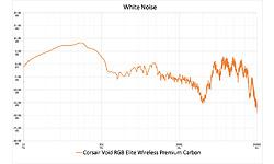 Corsair Void RGB Elite Wireless Premium Carbon