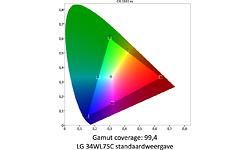 LG 34WL75C