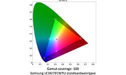 Samsung LC34J791WTU