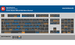 Cooler Master MK110 RGB Mem-Chanical Black (US)