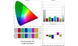 LG G8x ThinQ Black